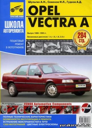 Опель вектра а инструкция по эксплуатации 1988 1995